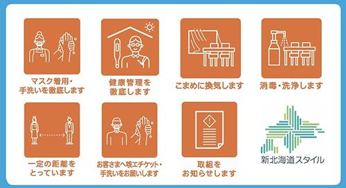 新・北海道宣言